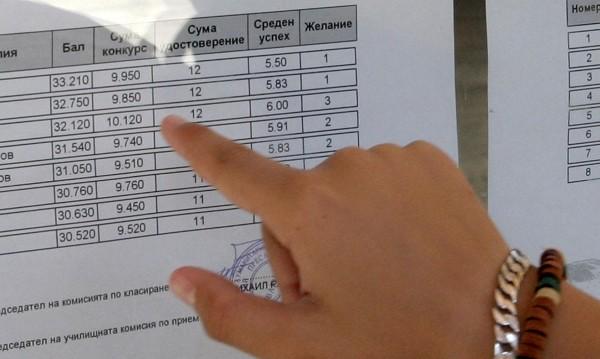 Започва подаването на заявления за прием в гимназиите