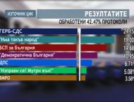 Шест партии влизат в парламента